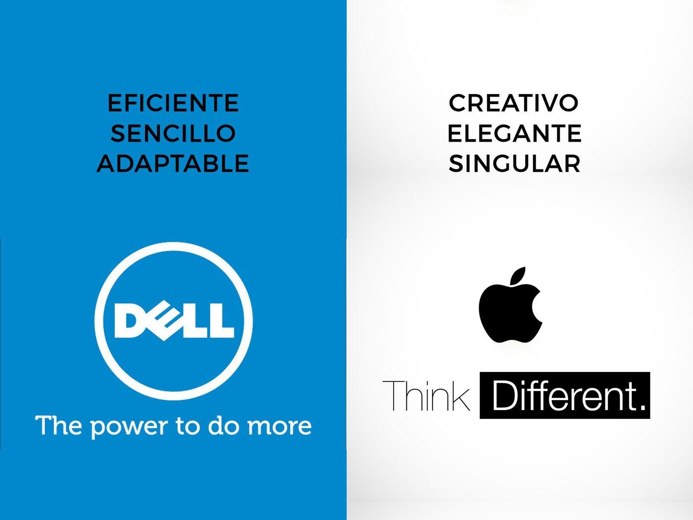 Reformarketing Comparativa Personalidad Logo